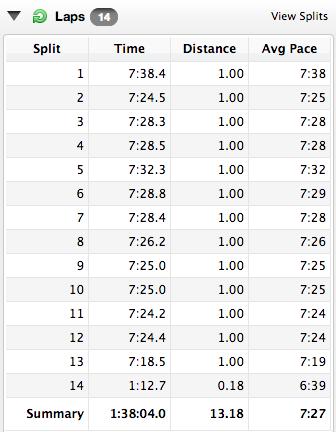 nj-half-marathon-splits