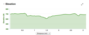 teal theres cure 5k elevation profile marcellus